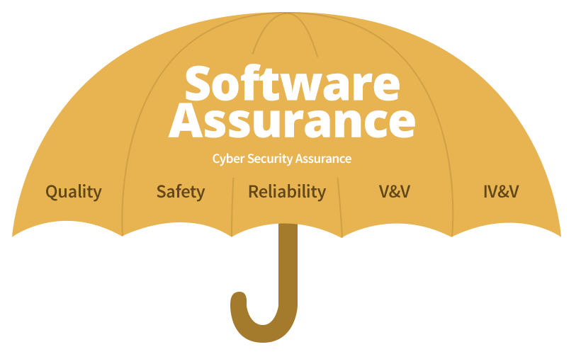 Software Assurance Umbrella